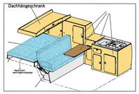 VW T3 Dachstaukasten für Jolly Bausatz aus naturbesassenem Pappelsperrholz